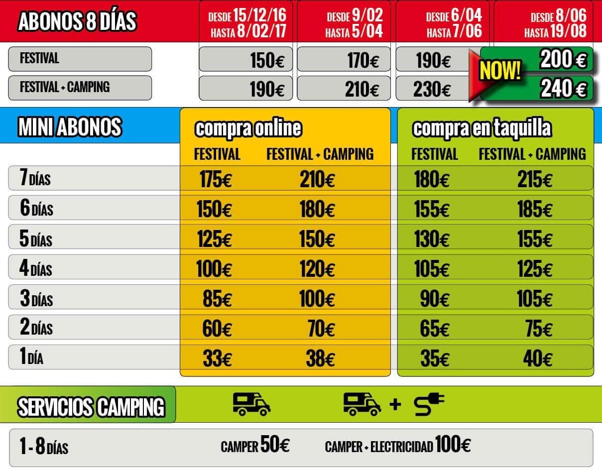 precios oficiales de entradas rototom 2017